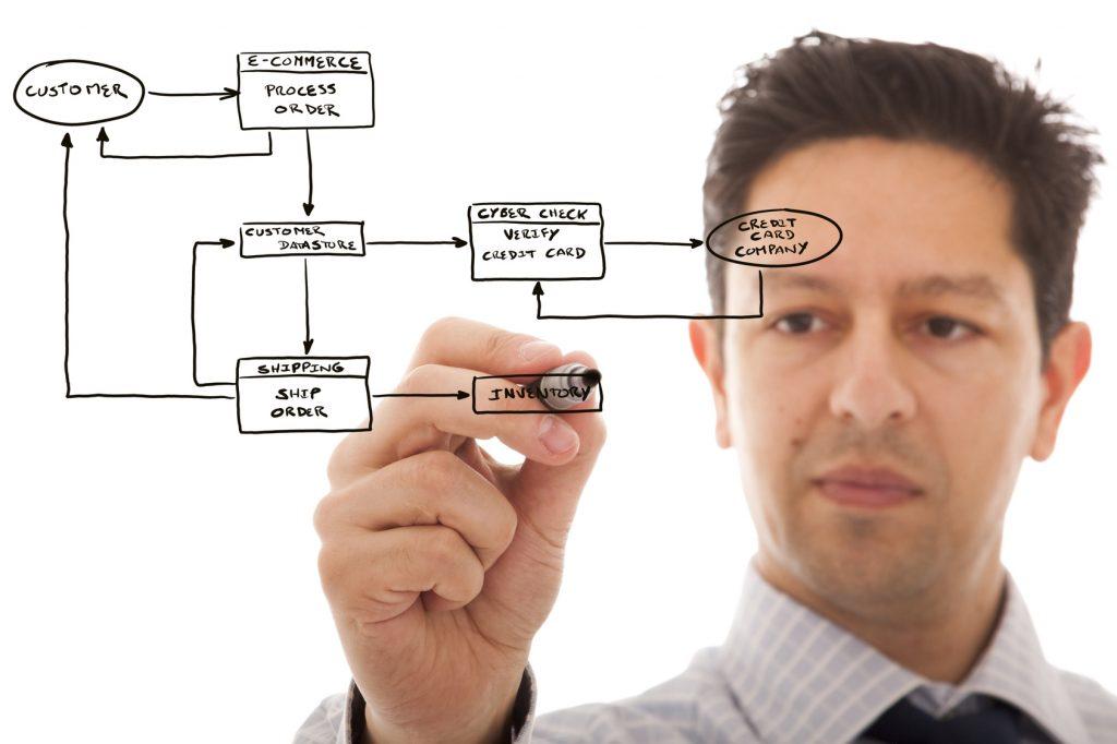 Direktmarketing Kundendatenbank